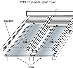 volet roulant toiture pour veranda. Black Bedroom Furniture Sets. Home Design Ideas